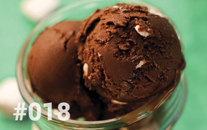 Bliss Sanctuary Bali - Blog 18 - Acceptance or blame - bowl of chocolate iceceam